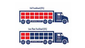 Transporte de carga LTL - Transporte de carga FTL